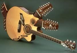 Guitar/GuitarS